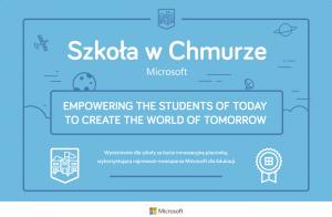 Szkoła w chmurze - Microsoft 365